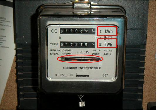 Electriciteitsmeter